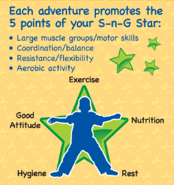 Kids five points of Stretch-n-Grow fitness classes
